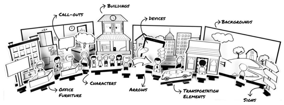 iQibt-Design-Thinking-SAP-Scenes