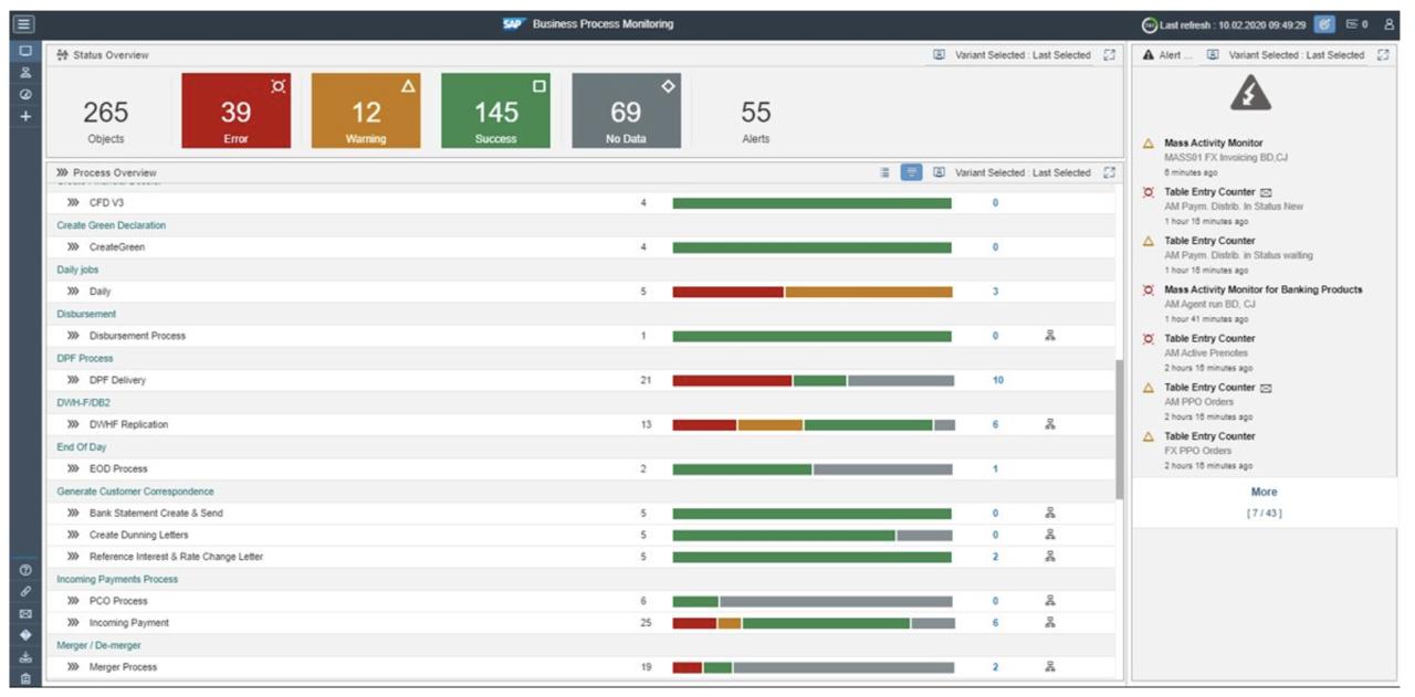 iQibt-Business-process-monitoring-SAP-ALM-OCC
